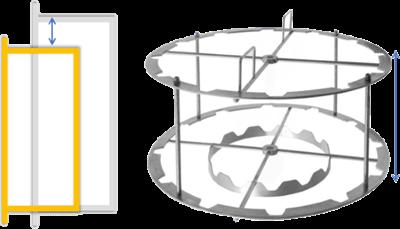 Korb für die Schweizer-Stock Honigrahmen